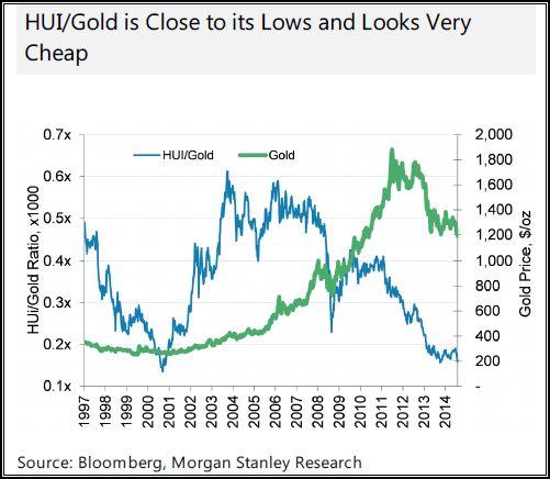 hui-gold