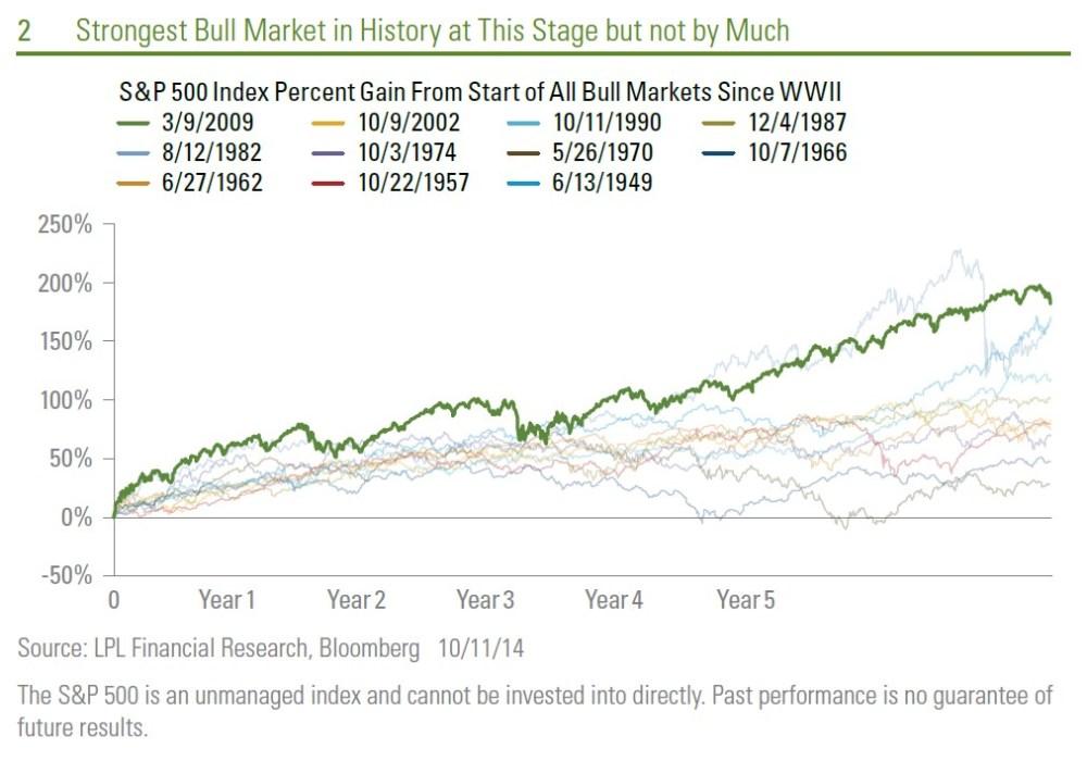 stock-market-pullback2